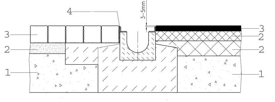 ...(песок, мучка, граншлак) или битумный шов в 10 мм. при устройстве бетонного или асфальтового покрытия...